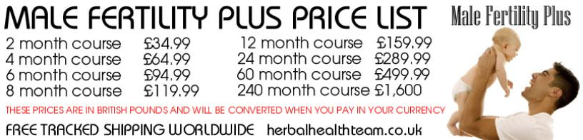 price fertility pills uk